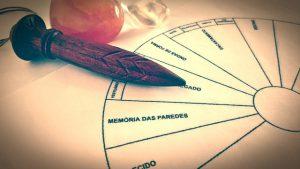 pendule divinatoire en bois